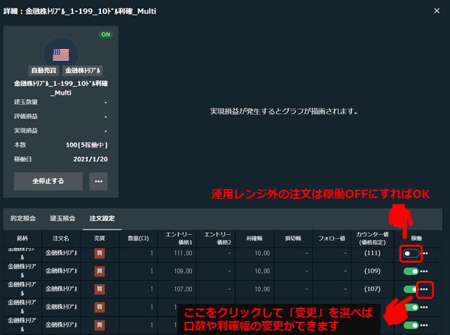 注文一覧画面の操作方法